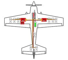 Airplane Crafts, Smart Box, Drone Technology, Electronic Engineering, Aircraft Design, Radio Control, Arduino, Cars, Model Airplanes