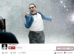 "PSY's ""Gangnam Style"" Hits 2.2 Billion Views on Youtube"