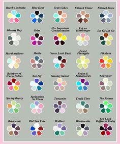 Mini color wheel compliments