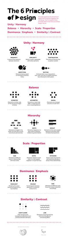 Los seis principios de diseño   Infografía