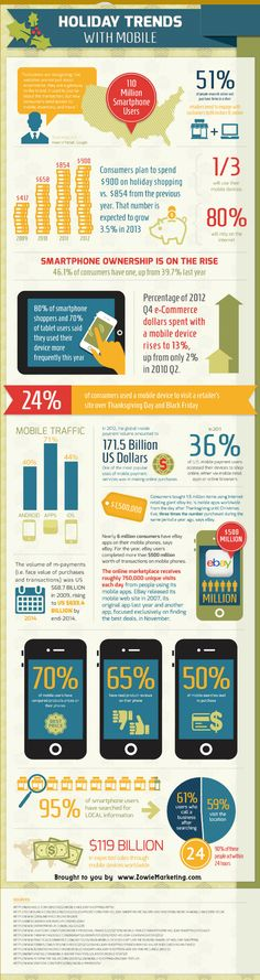 Apps are making a huge impact in the business world. See just how much with this info-graphic.