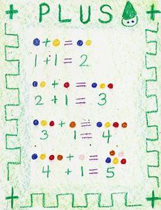 Waldorf ~ 1st grade ~ Math ~ Plus ~ main lesson book