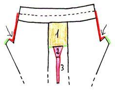Thorsberghose