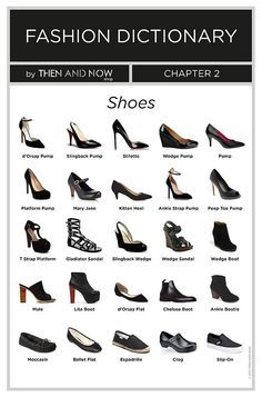Types of Shoes - Infographics - Fashion dictionary - Then and Now Shop Fashion Terminology, Fashion Terms, Fashion 101, Fashion Shoes, Fashion Outfits, Womens Fashion, Types Of Fashion Styles, Dr Shoes, Me Too Shoes