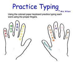 Practice Typing - Color Words by Katie Ann Life Hacks Computer, Computer Lessons, Computer Basics, Technology Lessons, Computer Lab, Typing Hacks, Typing Skills, Gernal Knowledge, General Knowledge Facts