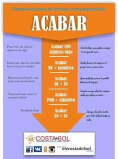 "Construcciones del verbo ""acabar"" Mexican Spanish, Spanish Grammar, Spanish Vocabulary, Spanish English, Spanish Language Learning, Spanish Teacher, Spanish Classroom, Spanish Notes, Learn Spanish Free"