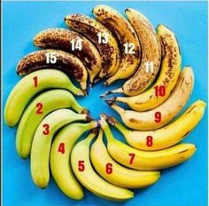Post with 1832 votes and 115917 views. Tagged with banana, random, aprilfools; The true scale of a banana? Easy Drink Recipes, Easy Healthy Recipes, Healthy Drinks, Healthy Foods, Holiday Snacks, Holiday Recipes, Healthy Meal Prep, Healthy Life, Healthy Living