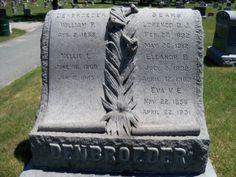 Lorenzo D. J. Sears (1832 - 1912) - Find A Grave Photos