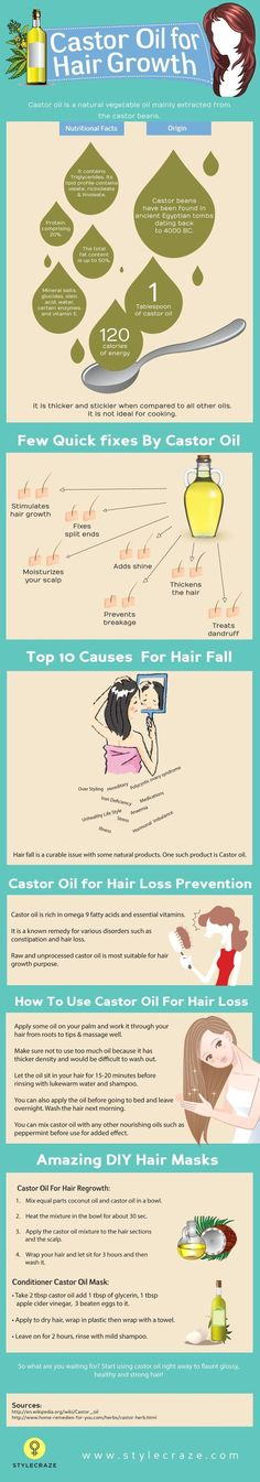 Discover why castor oil can help to grow your hair faster and longer...: