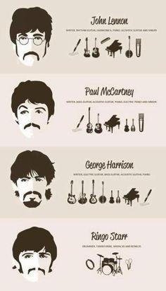 paul mccartney / Tumblr (the beatles,john lennon,paul mccartney,george harrison,ringo starr,music,instruments,beatles,take that 1d! :p)