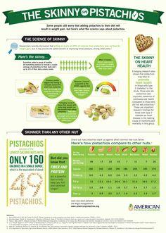 pistachios-pistachios benefits- pistachios health benefits-benefits of pistachios-health benefits of pistachios Pistachios Health, Health Benefits Of Pistachios, Pistachio Health Benefits, Pistachio Nutrition, Food Nutrition, Health Diet, Health And Wellness, Types Of Diabetes, Gut Bacteria