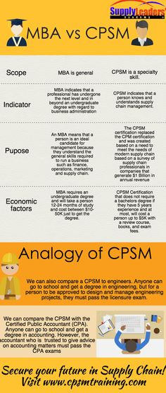 Learn the difference of getting an MBA and a CPSM