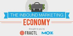 The Inbound Marketing Economy https://moz.com/blog/the-inbound-marketing-economy?utm_content=buffer59dcf&utm_medium=social&utm_source=pinterest.com&utm_campaign=buffer #genesiswp #WordPress #marketing