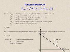 Qdx,t = ƒ (Px,t, Py,t, Yt, PeX,t+1,St)> Diagram, Personalized Items, Period