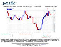 Forex - YESFX Global : USD/CAD Technical Analysis