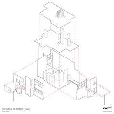 Schroder House Schroder House, Bauhaus, Diagram, The Originals, Mondrian, Design, Theory, Modern Art, Drawings