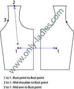 Fashion Designing: Princess cut designer saree blouse front and back neck designs