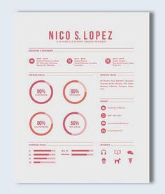 Creative Curriculum Vitae on Behance Graphic Design Resume, Resume Design Template, Cv Template, Resume Templates, Website Template, Self Branding, Personal Branding, Cv Website, Website Ideas