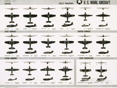 Poster of U.S. Naval Combat and Transport Aircraft Photographic Print at AllPosters.com