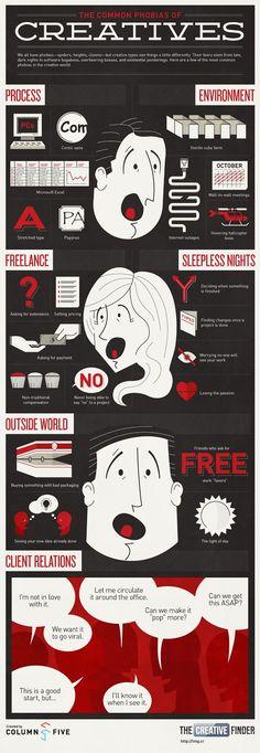 DESIGN FETISH: The Phobias of Creatives! LOL.