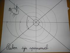 Schrijfdans: spinnenweb: rond