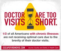 50% of all Americans with chronic illnesses are not receiving optimal care due to the brevity of their doctor visits.