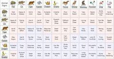 Chinese zodiac love compatibility chart