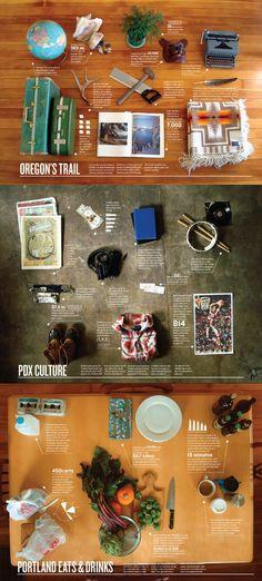 Editorial Print Design