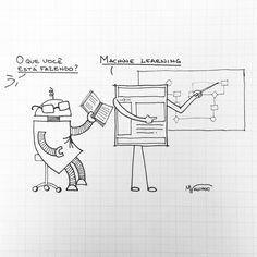 ilustração machine learning