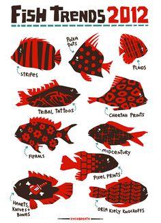 Fish trends…