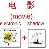 Vocabulary makes more sense. | 15 Reasons Why Learning Chinese Is Easier Than English #Chinese