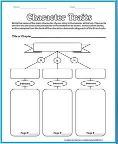 Should I Use a Graphic Organizer? How to know when a graphic organizer is just what you need. Plus four free ones!    http://www.minds-in-bloom.com/2011/01/should-i-use-graphic-organizer.html