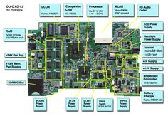 mobile phone pcb diagram with parts electronics technician in 2019