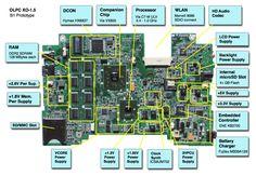 Laptop Notebook Motherboard Circuit Diagram.