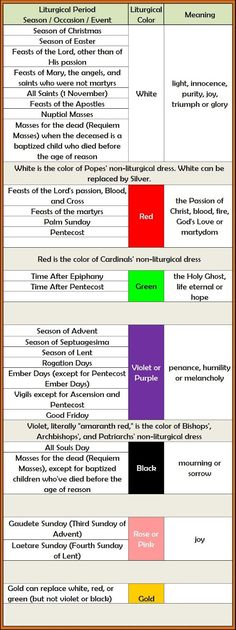 Color of vestments decoded