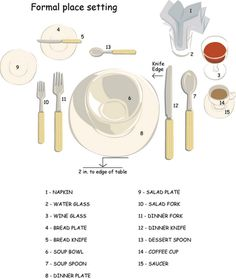 Proper way to set a table. Teaching guide for kids...