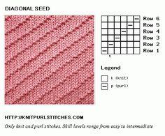 Diagonal Seed stitch. Knit chart