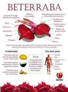 A beterraba é um alimento bem pouco calórico: 40 calorias para cada 100 gramas. A beterraba é rica em antioxidantes( carotenoides, flavonoides), minerais (zinco, magnésio, fósforo, potássio e ferro) e vitaminas (A, complexo B, e vitamina C).Tem ação anti-inflamatória, revitalizante, diurética, digestiva, tônica, desintoxicante natural e purificadora do sangue. Detalhes:  http://belezaesaude.com/beterraba/#utm_source=blog-updates&utm_medium=email&utm_campaign=beterraba