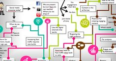 Get your own Social Media RoutePlanner from prettysocial media