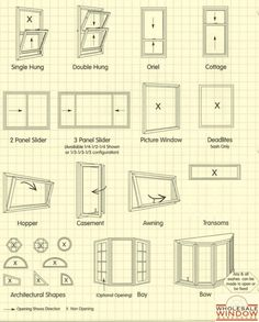 33. Decide on what style of window you want - 50 Amazingly Clever Cheat Sheets To Simplify Home Decorating Projects