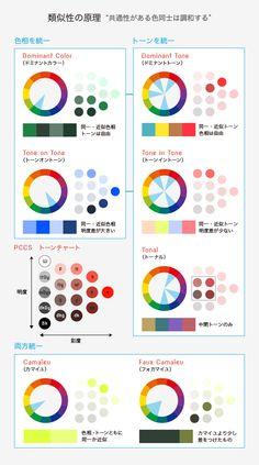 Web Design, Layout Design, Icon Design, Principles Of Design, Design Elements, Colour Pallete, Color Schemes, Color Plan, Rainbow Painting