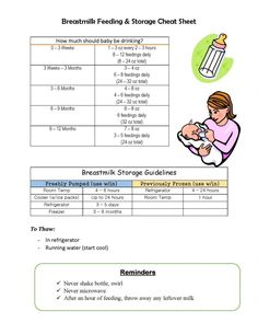 Bottle Feeding & Storage Guidelines Cheat sheet for how to store breastmilk properly as well as how much baby should be eating.Cheat sheet for how to store breastmilk properly as well as how much baby should be eating. Bottle Feeding Breastmilk, Breastmilk Storage, Store Breastmilk, Breastmilk Facts, Breastfeeding Storage, Breastfeeding And Pumping, Breast Milk Bottles, Baby Feeding Chart, Breastfeeding
