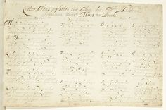 Gesina ter Borch   Gedicht ter ere van Moses ter Borch, Gesina ter Borch, Sijbrant Schellinger, after 1667 - c. 1670   Het gedicht bestaat uit drie variaties op hetzelfde thema, elk met een eigen melodie: de eerste kolom op de melodie 'Gavotte of ariaentien u oogis lodderlijck, etc.', de tweede op de melodie 'La belle Iris', en de derde en vierde op de melodie 'Credijt is Doot'. Tot slot staat onderaan kolom vier een Grafschrift.