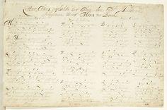 Gesina ter Borch | Gedicht ter ere van Moses ter Borch, Gesina ter Borch, Sijbrant Schellinger, after 1667 - c. 1670 | Het gedicht bestaat uit drie variaties op hetzelfde thema, elk met een eigen melodie: de eerste kolom op de melodie 'Gavotte of ariaentien u oogis lodderlijck, etc.', de tweede op de melodie 'La belle Iris', en de derde en vierde op de melodie 'Credijt is Doot'. Tot slot staat onderaan kolom vier een Grafschrift.