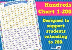 Hundreds Chart - 1-200