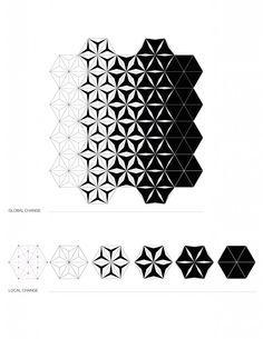 Minimal Surface, geometrías en la naturalezaMarcy Monroe, Fang Huan, Paul Matevosyan, Arash Malek, Pablo Zunzunegui