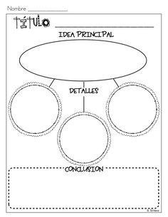 Titulo ______________________________ IDEA PRINCIPAL DETALLES CONCLUSION Nombre _______________ S. Schavz