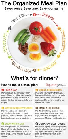 Meal Planning: Save time and money in your kitchen | Squawkfox