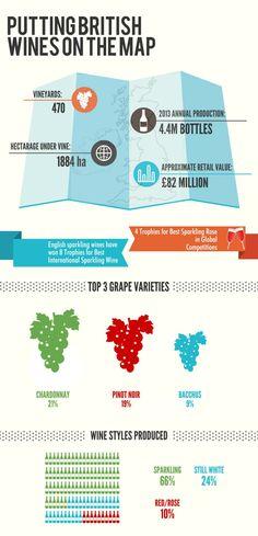 british_wine_infographic