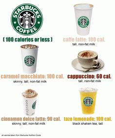 Starbucks items under 100 calories or Less (other than the usual suspects, black coffee or green tea) #Under100calories